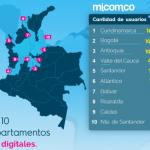 EL AUGE DE LOS DOMINIOS DE INTERNET EN COLOMBIA