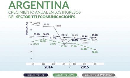 Argentina priv_home2