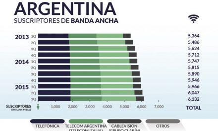 Argentina priv_home9