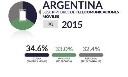 Argentina pub_home3