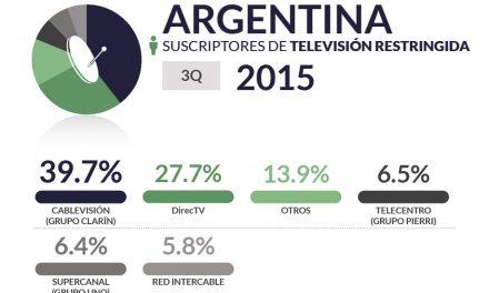 Argentina pub_home4