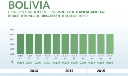 Bolivia priv_home10