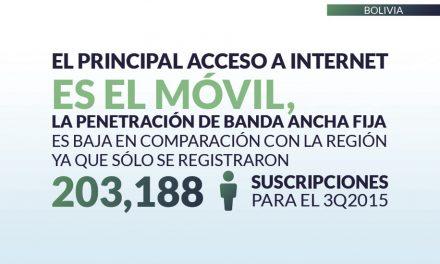 Bolivia priv_home11