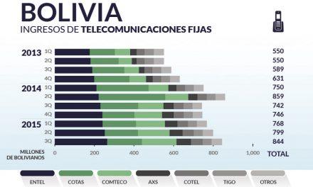 Bolivia priv_home3