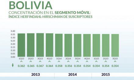 Bolivia priv_home6