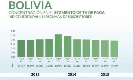 Bolivia priv_home8