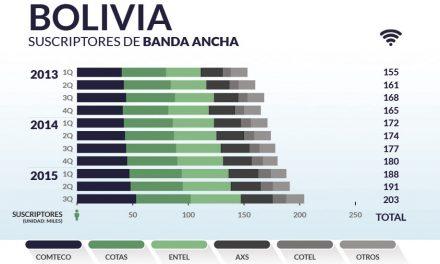 Bolivia priv_home9