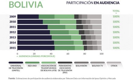Bolivia radiodifusion_home