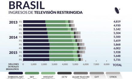 Brasil priv_home7