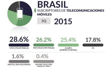 Brasil pub_home3