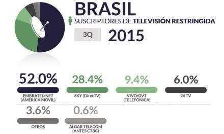 Brasil pub_home4