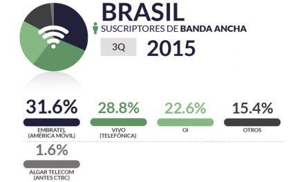 Brasil pub_home5