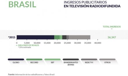 Brasil pub_radiodifusion_home