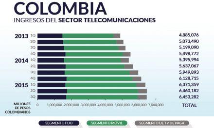 Colombia priv_home