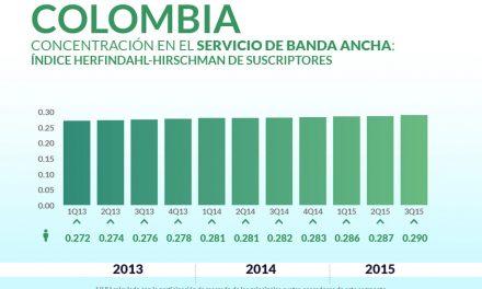 Colombia priv_home10
