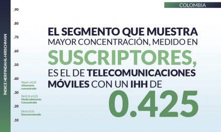 Colombia priv_home12