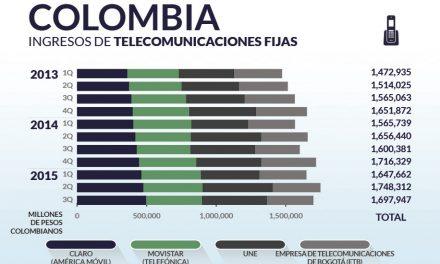 Colombia priv_home3