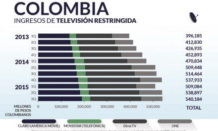 Colombia priv_home7