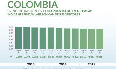 Colombia priv_home8