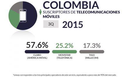 Colombia pub_home3