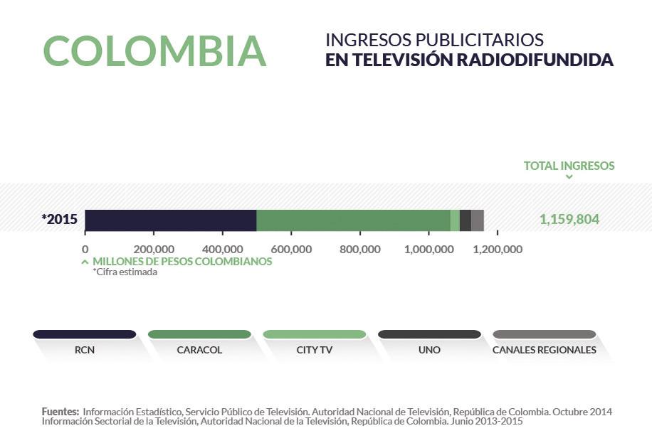 Colombia pub_radiodifusion_home
