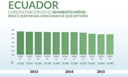Ecuador priv_home6