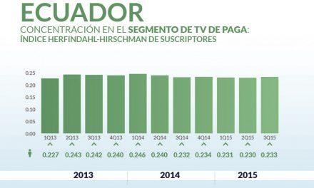 Ecuador priv_home8