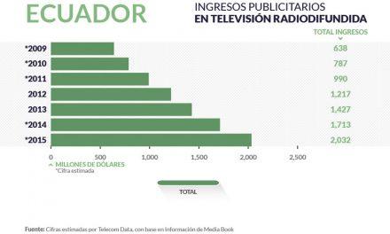 Ecuador radiodifusion_home
