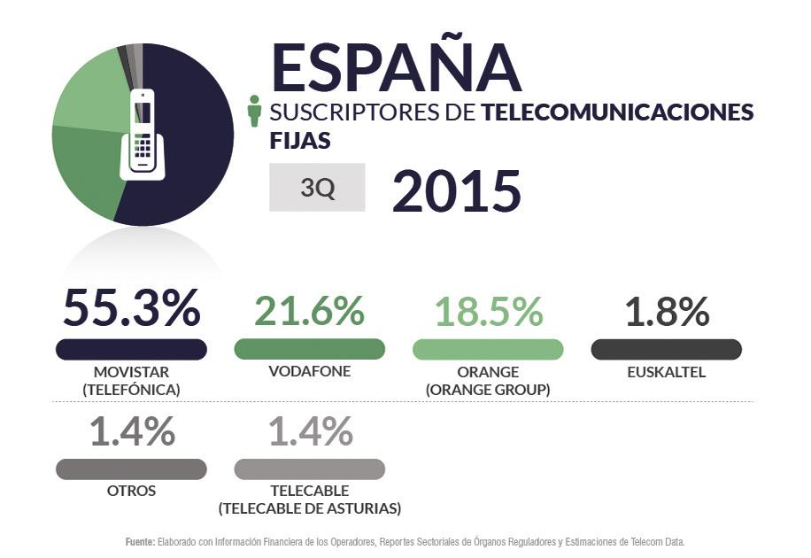 Espana pub_home2