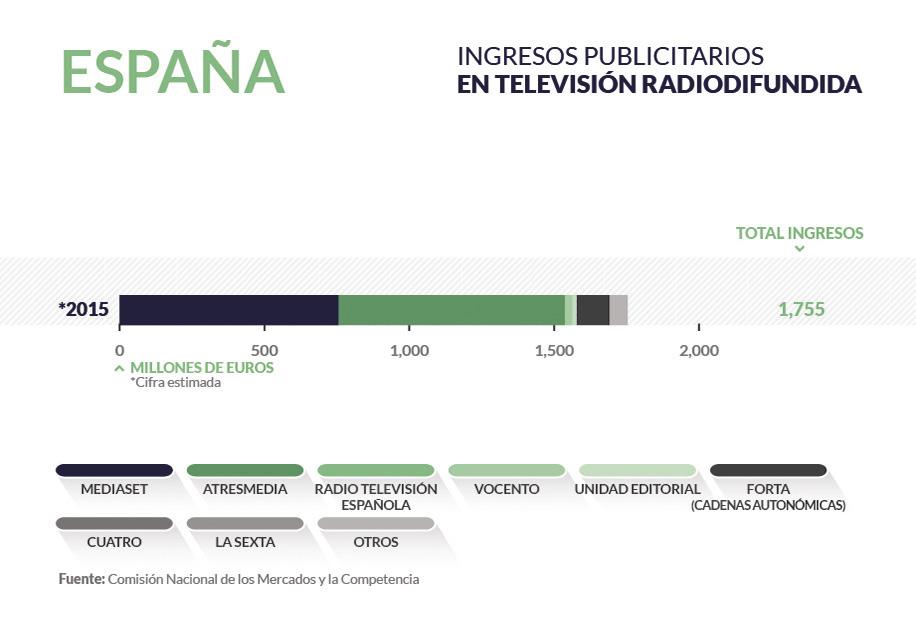 Espana pub_radiodifusion_home