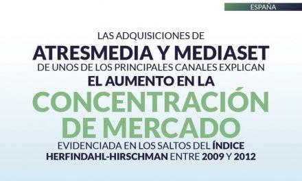 Espana pub_radiodifusion_home2
