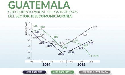 Guatemala priv_home2