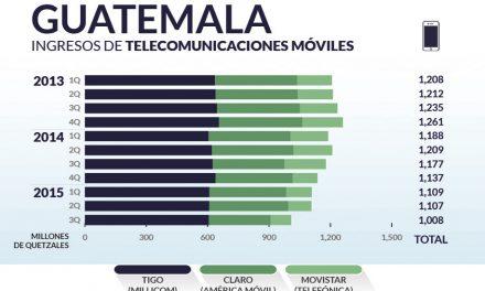 Guatemala priv_home5