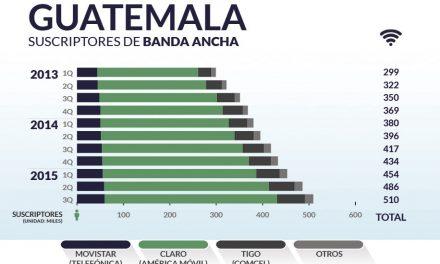 Guatemala priv_home9