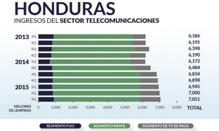 Honduras priv_home