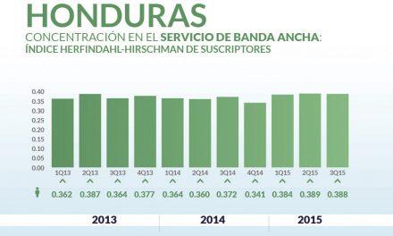 Honduras priv_home10