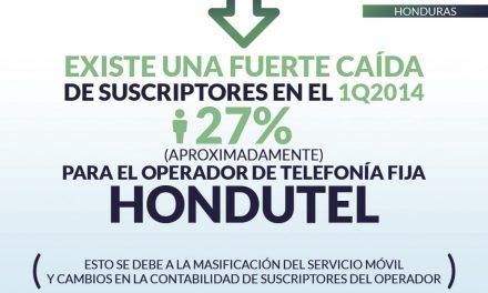 Honduras priv_home13