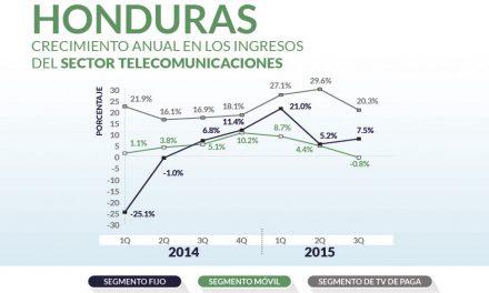 Honduras priv_home2