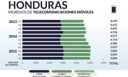 Honduras priv_home5