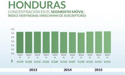 Honduras priv_home6