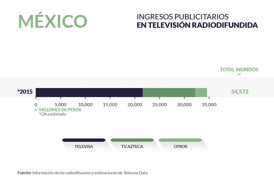 Mexico pub_radiodifusion_home