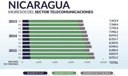 Nicaragua priv_home