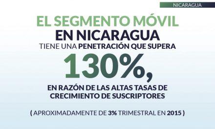 Nicaragua priv_home12