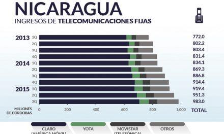 Nicaragua priv_home3