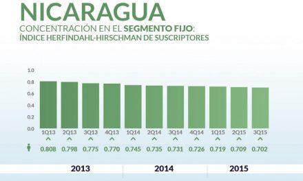 Nicaragua priv_home4