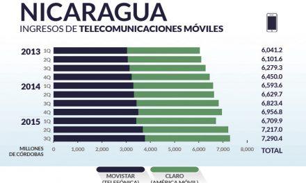 Nicaragua priv_home5