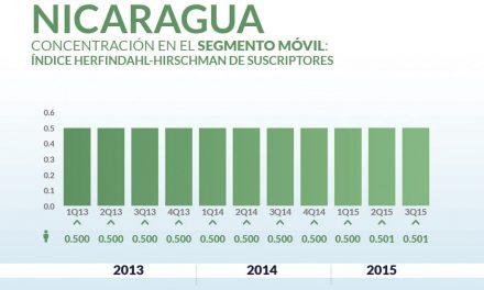 Nicaragua priv_home6