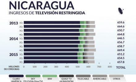 Nicaragua priv_home7