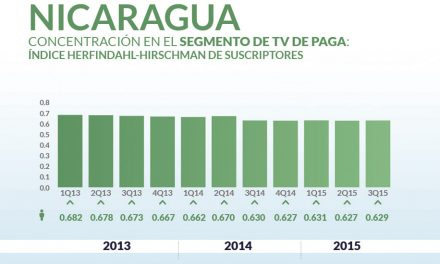 Nicaragua priv_home8