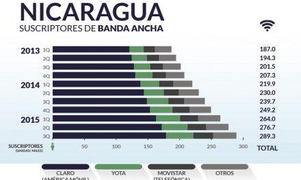 Nicaragua priv_home9
